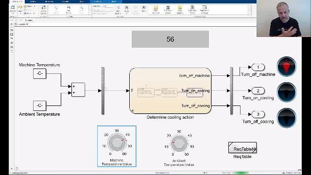 Verfassen zeitlicher Bewertungen für Tests mit Simulink Test zur Verifizierung komplexer, zeitabhängiger Anforderungen. Ein Format natürlicher Sprache mit eindeutiger Semantik kann genutzt werden, um die Beurteilung zu formulieren.