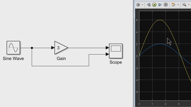 Learn how to get started with Simulink. Explore the Simulink start page and learn how to use some of the basic blocks and modeling components.