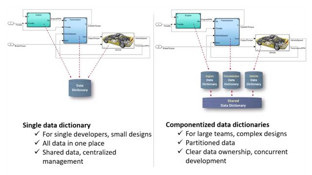 This video describes two approaches for managing design data and shows how to migrate data from the base workspace to Simulink Data Dictionaries.