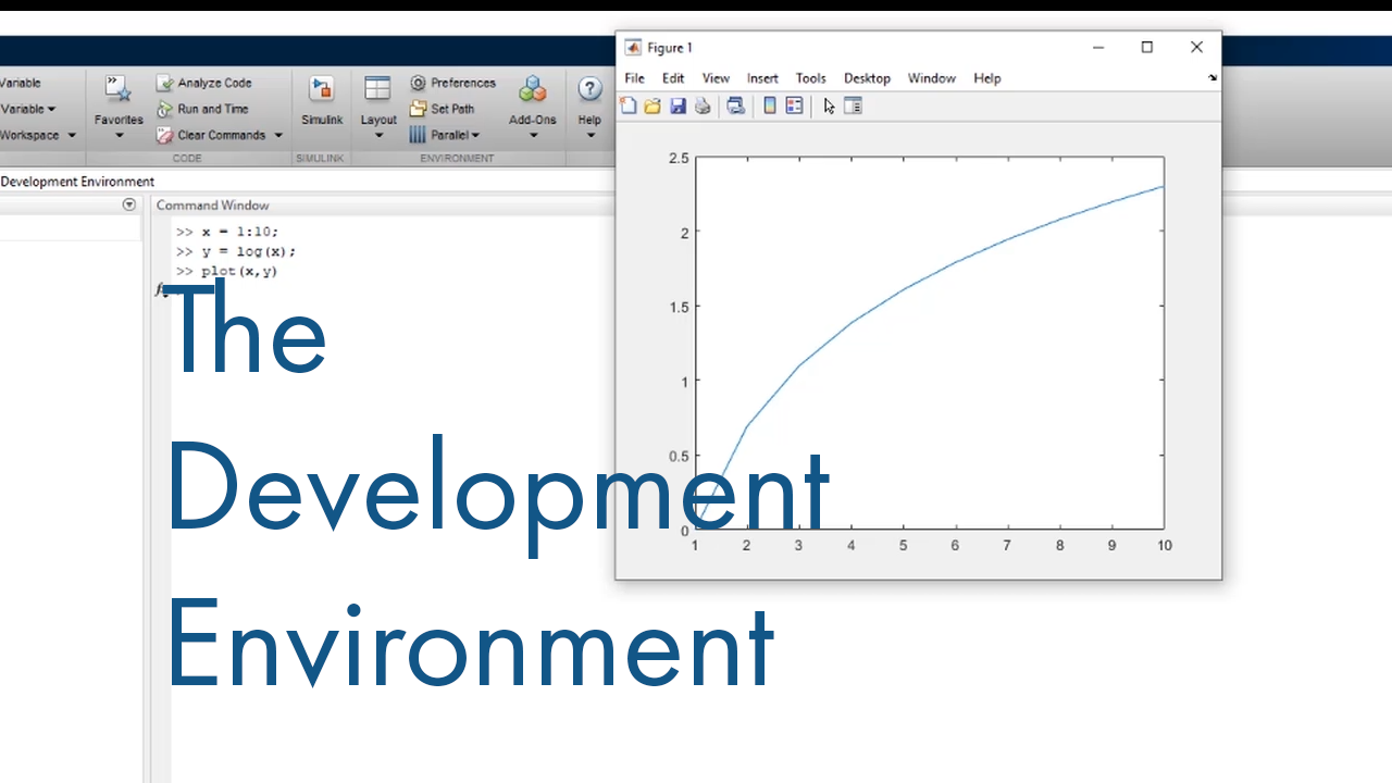 Learn how to use the MATLAB development environment and start programming fast. This video walks you step-by-step through the interface.