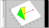 This video shows the implementation of the plan for how to find the closest point on a surface to a given point. This is a numerical approximation that avoids the inevitable complexities of solving the problem exactly with computational geometry tech