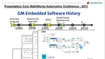 随着科学技术的发展,电机控制的设计与开发在汽车、工业控制、交通运输等各个行业的研发与创新中扮演了越来越重要的角色。在这个免费研讨会上, MathWorks工程师将以永磁同步电机的磁场定向算法为例,向您展示如何快速建立目标处理器的控制器原型,而且还会介绍如何更快地实现高品质控制系统的产品化过程。参加对象适合于从事汽车、新能源运输系统和工业控制系统的