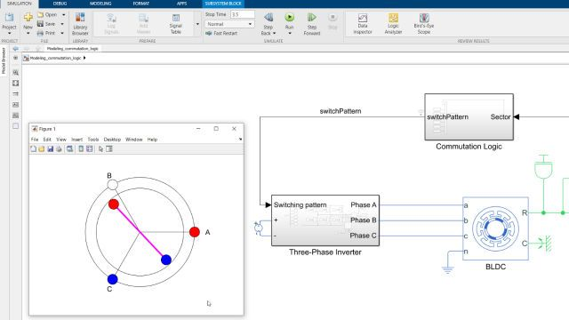 In this video, you'll learn how to model commutation logic and also build a feedback control loop to control the speed of a BLDC motor using Simscape Electrical.