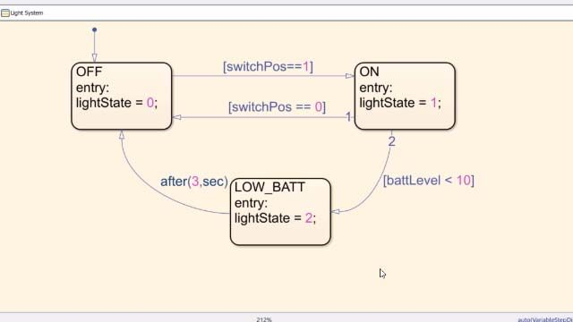 Learn basic Stateflow terminology and functionality, as well as the workflow to design and simulate a simple state diagram.