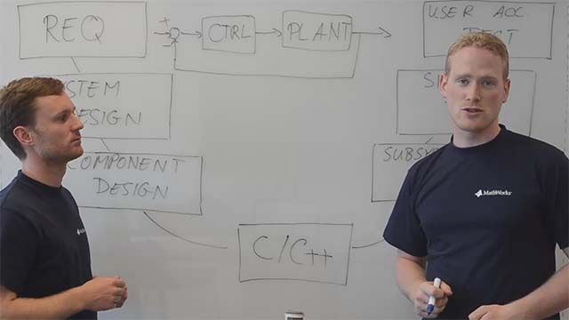 Spend more time on algorithm development and less time manually producing code.  Christoph Hahn and Andreas Uschold of MathWorks discuss how to efficiently bring algorithms to C/C++ code and hardware with code generation.