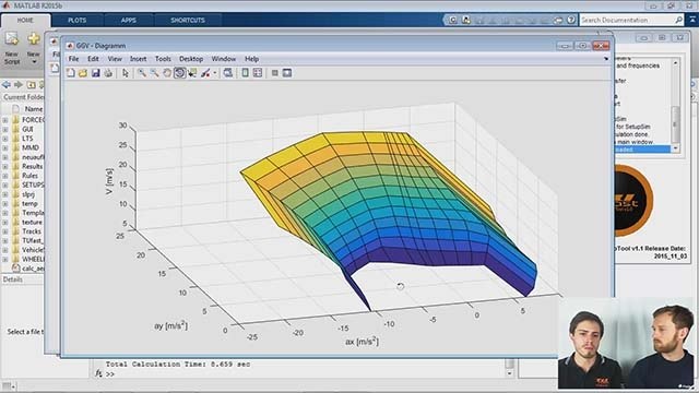 Use lap time simulation to make better design decisions. Paco Sevilla, of TUfast Formula Student team, and Christoph Hahn, of MathWorks, explain how lap time simulation can be used to compare vehicle concepts in the early design stage.