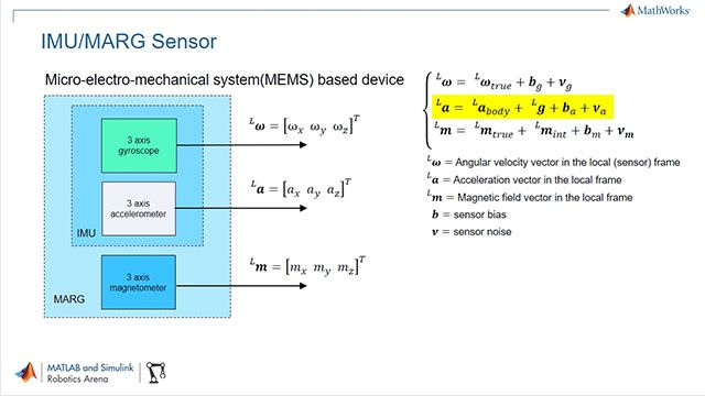 Join Roberto Valenti and Connell D'Souza as they discuss using Sensor Fusion and Tracking Toolbox to perform sensor fusion for orientation estimation.