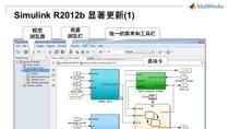本次网上研讨会将介绍Simulink R2012b的新功能,并基于R2012b介绍一些Simulink的建模技巧。研讨会将重点介绍一些模型背后容易忽略的内容,主要内容包括求解器的选择,模型数据管理及数据对象的使用以及命令行仿真的一些技巧。通过产品演示,您将对Simulink模型的配置选择,数据管理,命令行仿真有整体的认识。帮助您更好的进行Simulink建模和仿真。目标听众:本次适合那些Simul