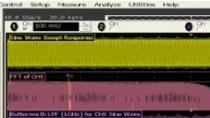 Make user-defined custom measurements for Agilent Infiniium oscilloscopes using MATLAB .