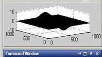 Often if you make a surface plot with SURF for a large dataset, it will appear all black because MATLAB is trying to draw all the edge lines. You can stop these lines from obscuring your data by turning the edge color off.