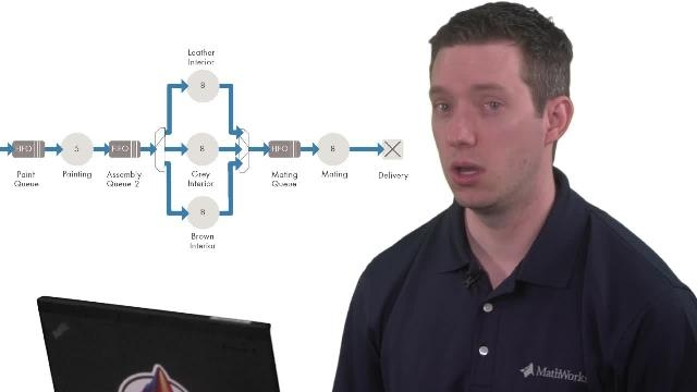 Learn the basics of using discrete-event simulation in operations research in this MATLAB Tech Talk by Will Campbell.