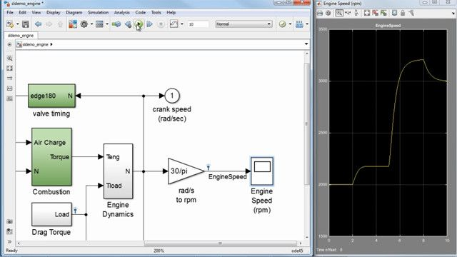 Visualize simulation results using scopes and viewers in Simulink .