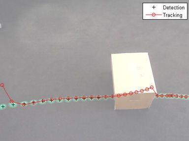 Tracking the trajectory of a ball