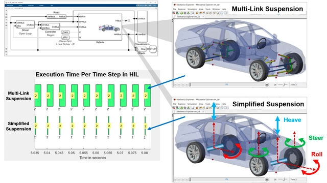 R2020b Delivers New Features in MATLAB and Simulink, 6 New Products, and Major Updates to 15 Products
