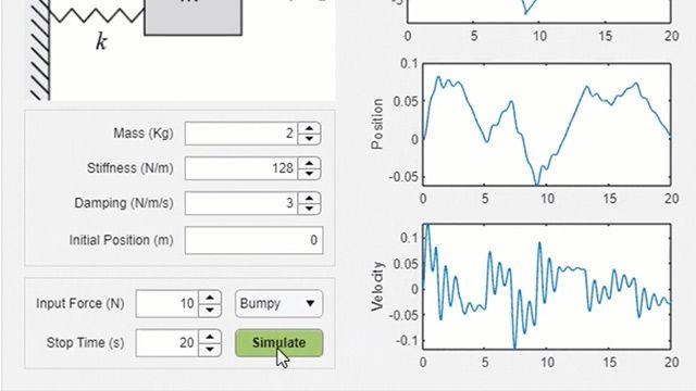 Laboratoires virtuels et projets avec MATLAB et Simulink