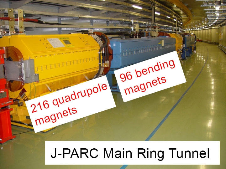 Figure 2. The J-PARC main ring, showing the quadrupole electromagnets used to control the proton beam trajectory.