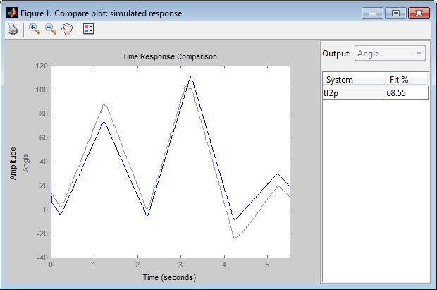 SystemID_Figure8_w.jpg