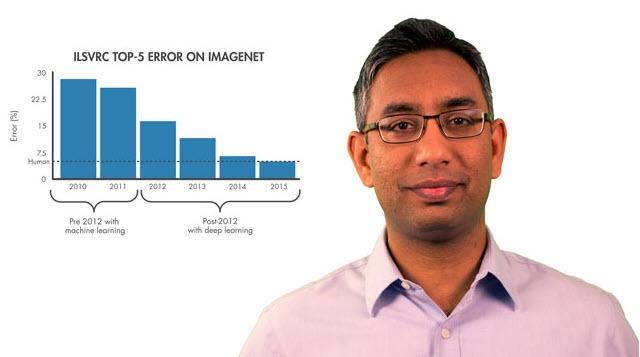 Découvrez les principes de base du Deep Learning dans cette vidéo MATLAB® Tech Talk. Vous découvrirez pourquoi le Deep Learning est devenu si populaire, et 3 concepts vous seront présentés : ce qui définit le Deep Learning, son utilité dans nos réalités quotidiennes et comment vous pouvez vous lancer.