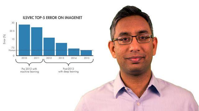 Découvrez les principes de base du Deep Learning dans cette vidéo MATLAB Tech Talk. Vous découvrirez pourquoi le Deep Learning est devenu si populaire, et 3 concepts vous seront présentés : ce qui définit le Deep Learning, son utilité dans nos réalités quotidiennes et comment vous pouvez vous lancer.