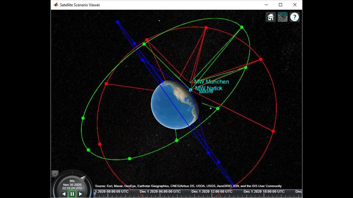 Visualisation en 3D de scénarios de satellite.