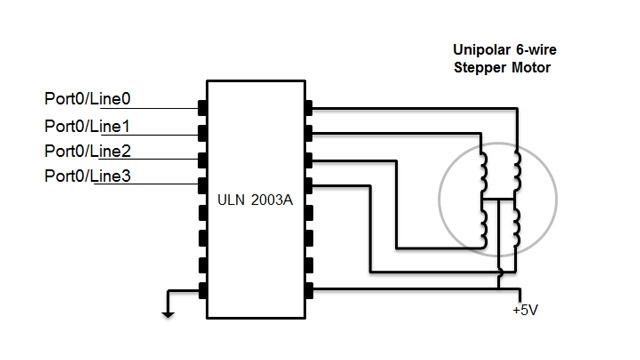 Cet exemple illustre comment contrôler un moteur pas à pas à l'aide des ports de sortie numérique.