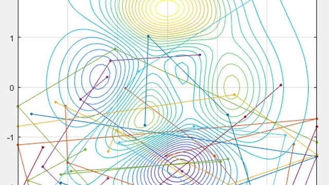 Affichage de cinq trajectoires par particule