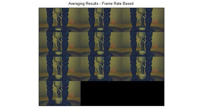 Montage d'images créé en activant un déclencheur après un retard d'image pour acquérir cinqimages, puis en faire une moyenne.