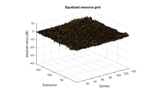 Estimation et égalisation des canaux en liaison descendante LTE