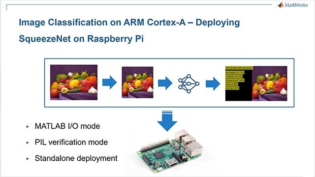 Classifiez des images grâce au Deep Learning sur un Raspberry Pi à partir de MATLAB, avec un package de prise en charge Raspberry Pi et MATLAB Coder. Déployez une application de ce type sur un Raspberry Pi doté d'un processeur ARM Cortex-A.
