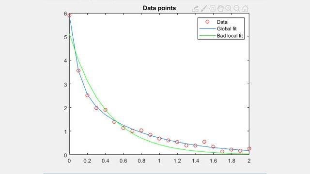 Ajustement de données non linéaires