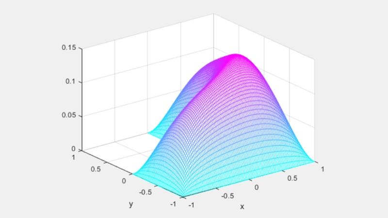 Membrane en L avec une condition aux limites de Dirichlet nulle.