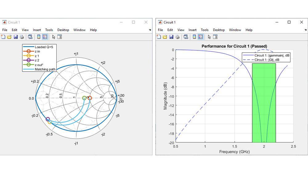 Analyser des résultats à partir d'un réseau d'adaptation.