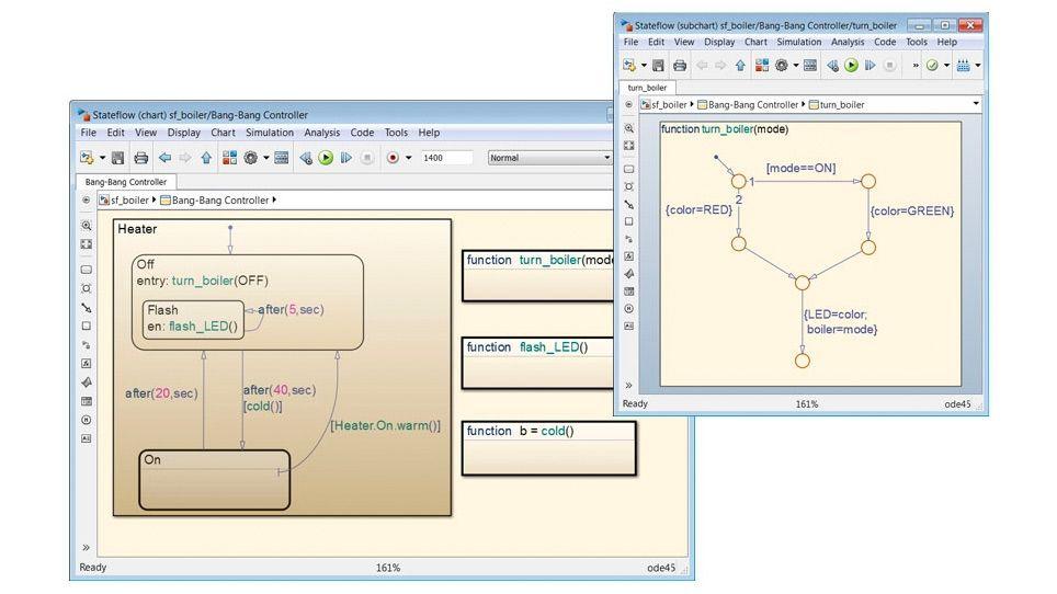 Diagramme Stateflow définissant la logique d'un système de contrôle de température d'une chaudière. Le diagramme utilise des fonctions graphiques (à droite) pour mettre en œuvre les algorithmes utilitaires invoqués par le système de chauffe (à gauche).