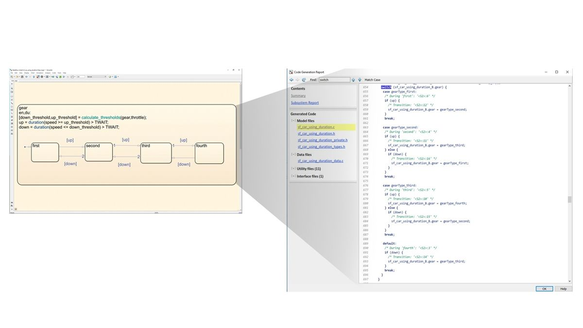 Générez du code pour implémenter la logique Stateflow.