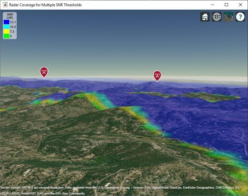 Systèmes radar