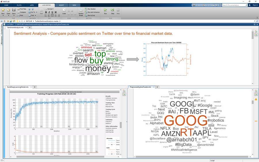 Analyse exploratoire des données
