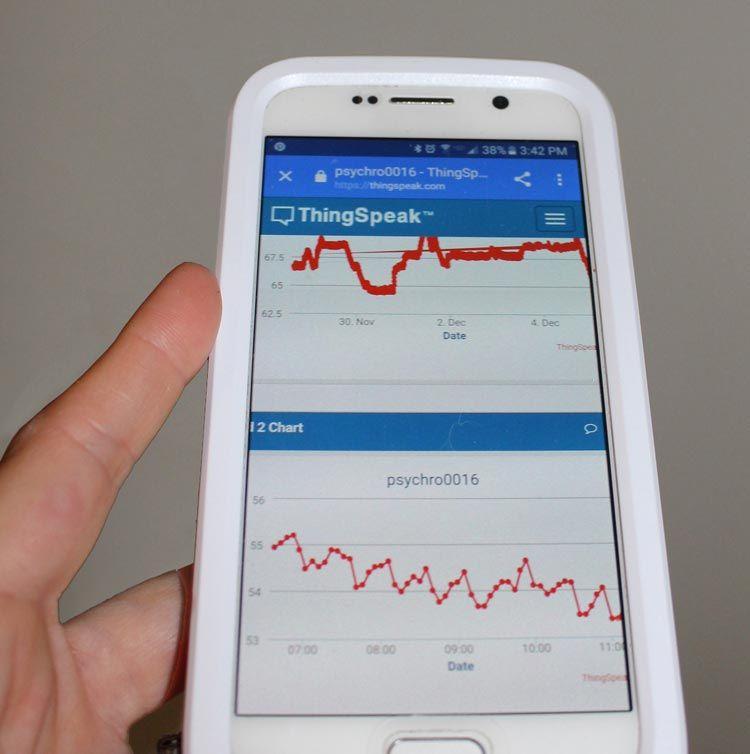 ThingSpeak : Plateforme IoT orientée MATLAB
