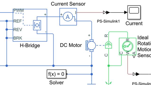 Tutoriel: Modèle de moteur à courant continu