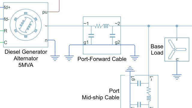 Exemple: Système de propulsion marine tout électrique