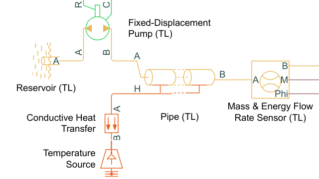 Tutoriel: Modéliser un pipeline pour liquide thermique