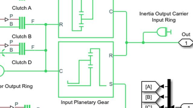 Tutoriel: Exécuter et modifier un modèle de transmission simple