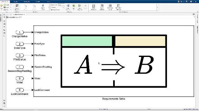 Simulink Requirements lets you author, import, and manage requirements within Simulink, track their implementation and verification status and quickly respond to requirements changes.
