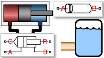 Design hydraulic systems using SimHydraulics . Example applications include a hydraulic actuator and a fuel supply system.