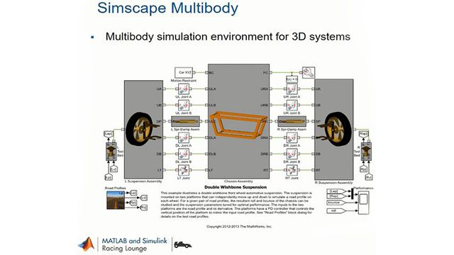 Learn how MATLAB and Simulink can be used to design an all-terrain vehicle (ATV), as well as what other resources and tools you can use in BAJA competitions.