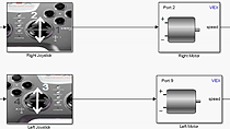 Create a simple Simulink model for your robot.