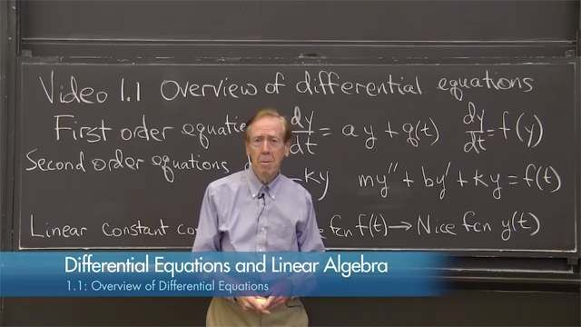 Linear equations include <em>dy/dt</em> = <em>y, dy/dt</em> = –<em>y, dy/dt</em> = <em>2ty</em>. The equation <em>dy/dt</em> = <em>y</em>*<em>y</em> is nonlinear.