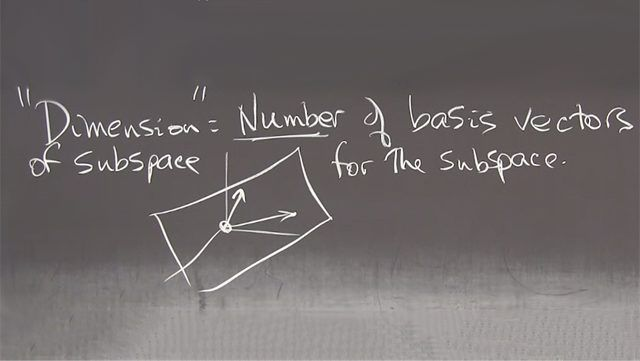 Vectors v 1 to v d are a basis for a subspace if their combinations span the whole subspace and are independent: no basis vector is a combination of the others. Dimension d = number of basis vectors.