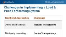 In this webinar, you will learn how MATLAB can be used to forecast short-term electricity loads and prices. Nonlinear regression and neural network modeling techniques are used to demonstrate accurate modeling using historical, seasonal, day-of-the w