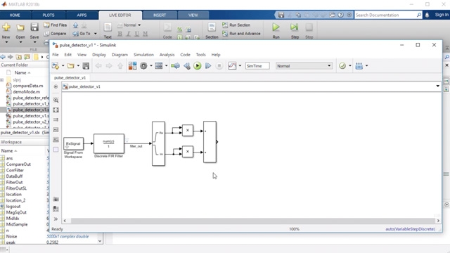 Use Simulink and HDL-ready blocks to design and visualize the high-level architecture of your FPGA design.