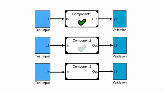 Explore the value of model referencing for component-based modeling.